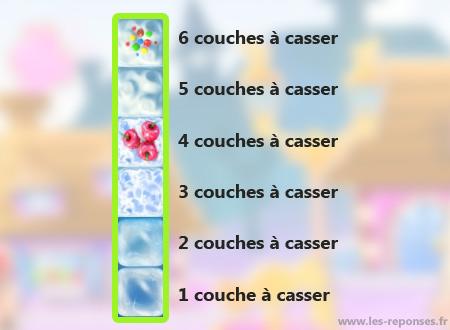 Combien de couches de glace dans candy crush soda saga - Combien dure le retour de couche ...