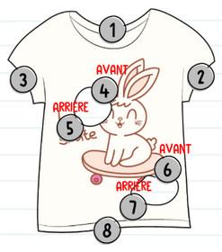 tee shirt trous brain test